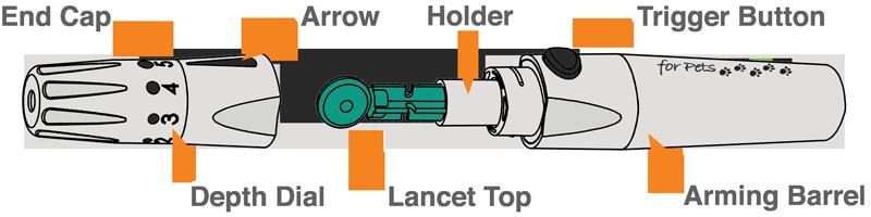 Lancing Device Diagram