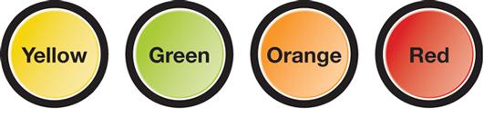 Yellow, Green, Orange, Red Ranges